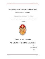 Name of the Module PIE CHARTS & LINE GRAPHS - Sreenivasa ...