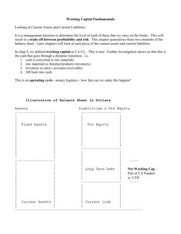 Chapter 7 - Working Capital Fundamentals
