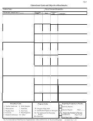 Trimester Goals - Meade School District