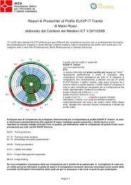 Report di Prossimita' al Profilo EUCIP IT Trainer di Mario ... - Aica