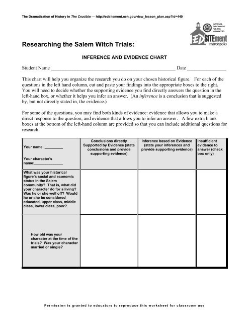 Researching the Salem Witch Trials - EDSITEment