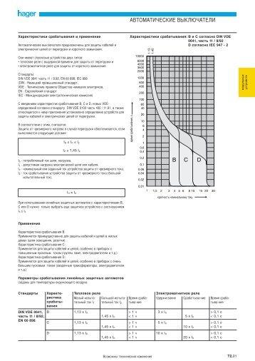 dial_switch1-ds.pdf (формат PDF)