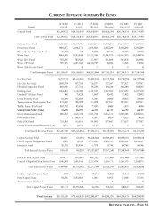 Budget 2012-13: REVENUE ANALYSIS - City of Tigard