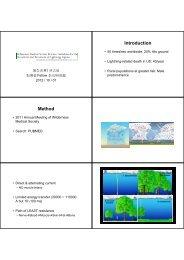 Introduction Method