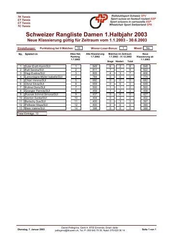 Swiss Ranking 1. Halbjahr 2003 - Tennis Schweiz