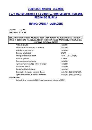 Tramo Cuenca-Albacete - laverdad.es