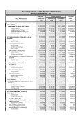 Riclassificazione delle spese per unità amministrativa - Giunta - Page 2