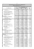 Riclassificazione delle spese per unità amministrativa - Giunta - Page 5