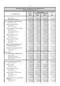 Riclassificazione delle spese per unità amministrativa - Giunta - Page 7