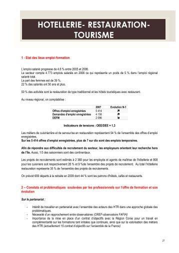 Fiche Hôtellerie - Restauration - Tourisme - FIORE-Corse
