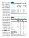 Medicare's Experience with PPOs and Private Fee-for-Service Plans ... - Page 2