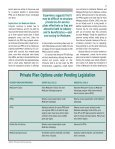 Medicare's Experience with PPOs and Private Fee-for-Service Plans ... - Page 5