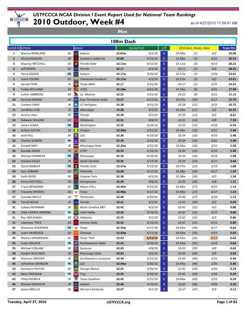 Event-by-Event Report Used for National Team ... - USTFCCCA