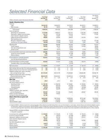 PERIOD ENDED DECEMBER 31, 2005 Annual ... - Peabody Energy