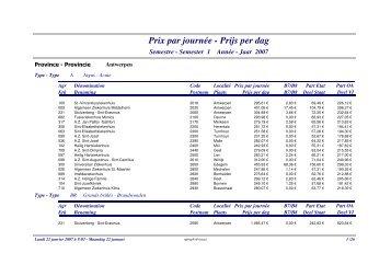 Prix par journée - Prijs per dag - Provincie West-Vlaanderen