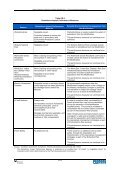 Text - Environmental Assessment - Peabody Energy - Page 5