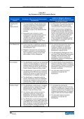 Text - Environmental Assessment - Peabody Energy - Page 6