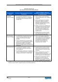 Text - Environmental Assessment - Peabody Energy - Page 7