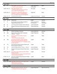 Judges and Magistrates Course Schedule 2013 - Supreme Court - Page 2