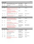 Judges and Magistrates Course Schedule 2013 - Supreme Court - Page 3