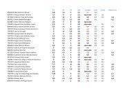 LISTA FIS BASICA 2012_final1.pdf
