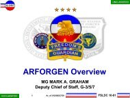 Army Force Generation (ARFORGEN overview)