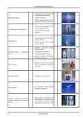 KLARO Maintenance Manual - KLARO GmbH - Page 6