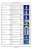 KLARO Maintenance Manual - KLARO GmbH - Page 7