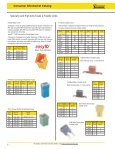 Consumer Aftermarket Product Catalog - Cooper Bussmann - Page 2