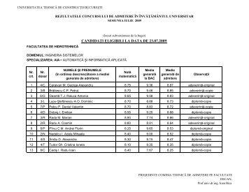 Lista candidatilor eligibili – Ingineria Sistemelor - Admitere UTCB ...