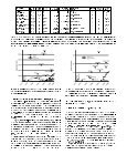 Vector Architectures - University of Wisconsin-Madison - Page 4