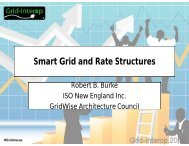 Robert Burke - GridWise® Architecture Council