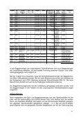 Baggeraktivitäten - Page 6