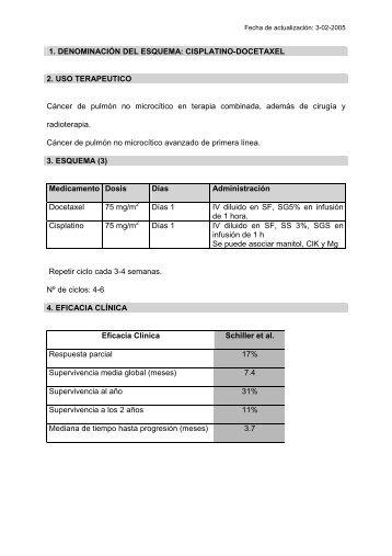 1. DENOMINACIÓN DEL ESQUEMA: CISPLATINO-DOCETAXEL 2 ...