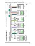 evaluación de proyectos de electrificación rural - Sistema Nacional ... - Page 6