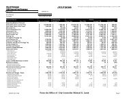 Revenue report JULY 2008 - City of Pittsburgh