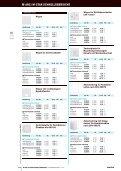 DynAMiSch unD elegAnt iM DeSign - DeTech-Shop - Page 4