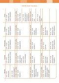 Diabetes guide appendices - London Health Programmes - Page 3