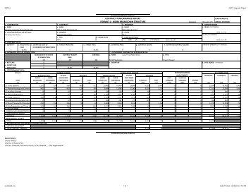 contract performance report format 1 - PPPL EVMS Page