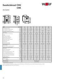 Datenblatt CHU