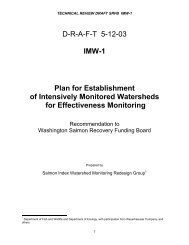 Proposal to Establish Intensively Monitored Watersheds for ...