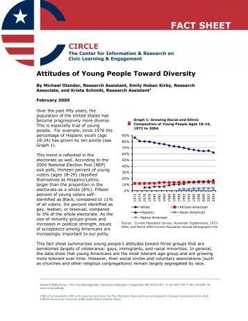 Attitudes of Young People Toward Diversity - Circle
