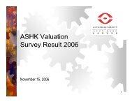 AAS06_Survey Results.pdf - Actuarial Society of Hong Kong