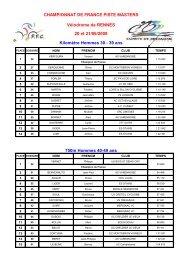 Classements des épreuves, Km, 750 et 500 m ... - Cyclosport.info