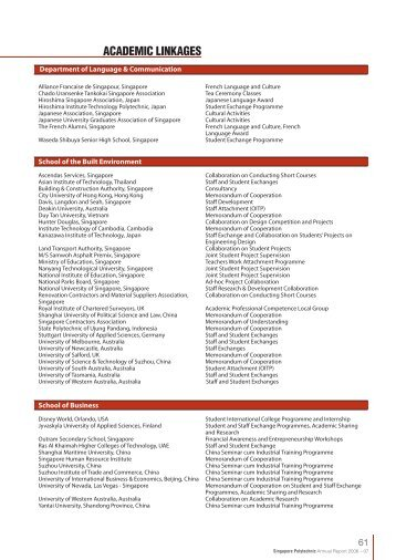 ACADEMIC LINKAGES - Singapore Polytechnic