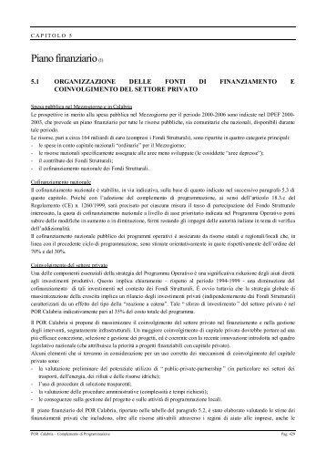 Piano finanziario (1) - Inea