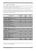 Piano finanziario (1) - Inea - Page 3