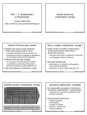 UIS – 3. predavanje: e-Poslovanje j model poslovne ... - Student Info