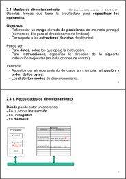 Tipos de direccionamiento - ITESCAM