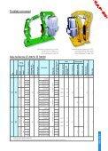 Zwalniaki elektros hydrauliczne typu ZE - Cantoni Group - Page 3